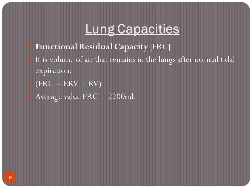 Lung Capacities Functional Residual Capacity [FRC]